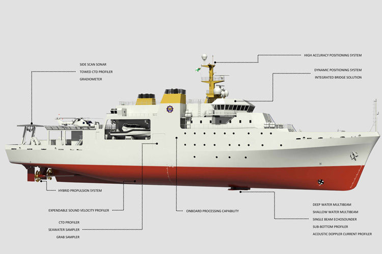 Unique Group enters into an agreement to provide Integrated Hydrographic Survey Vessel package to a major Government entity
