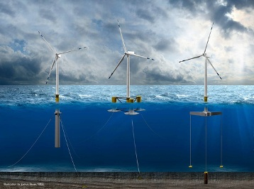 DNV GL launches revised design standard and new certification guideline for floating wind turbines 1
