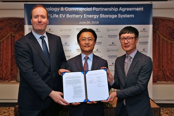 Wärtsilä and Hyundai Motor Group announce energy storage partnership maximizing second-life electric vehicle batteries 5