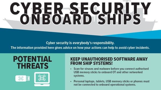 Cyber Security Survey Shows More Action Is Needed In The Industry – BIMCO 5