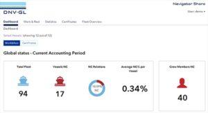 DNV GL Develops Cloud-Based Solution Designed For Monitoring Work 14