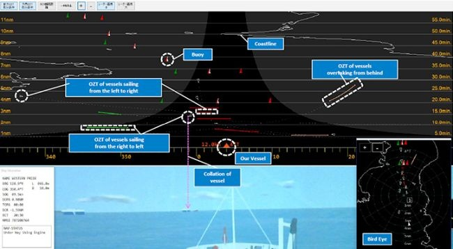 MOL Conducts Assessment And Feasibility Study Of Advanced Navigation Support System 5