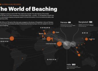 NGO Shipbreaking Platform Lists Of Ships Dismantled Worldwide In 2018 1