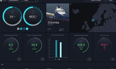 Havila Shipping Chooses Rolls-Royce Energy Management System For Nine Offshore Vessels