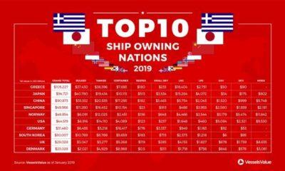 Greece #1 In 2019's Global Fleet Value Rankings – VesselsValue 5