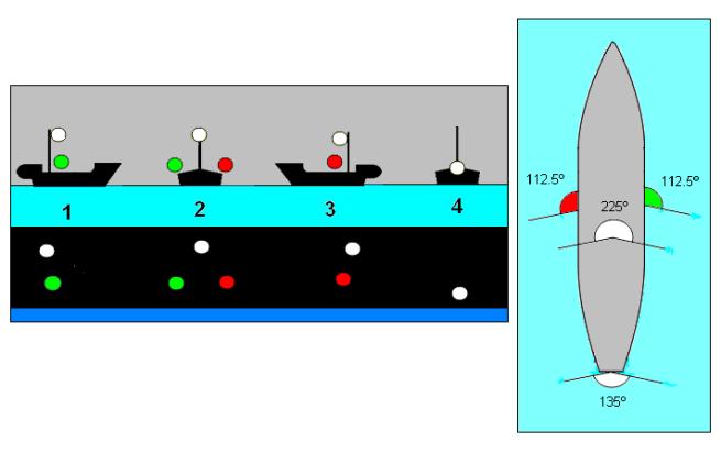 Ultimate Guide To Marine Navigation Lighting 3